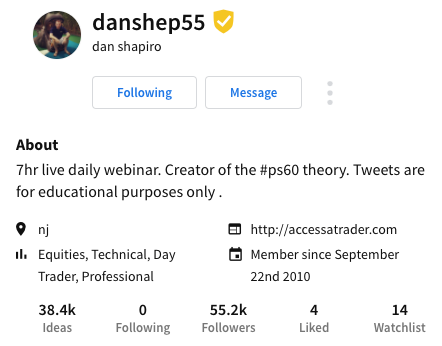Dan Shapiro on StockTwits
